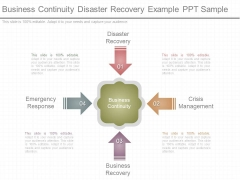 Business Continuity Disaster Recovery Example Ppt Sample