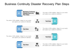 Business Continuity Disaster Recovery Plan Steps Ppt PowerPoint Presentation Slides Master Slide Cpb