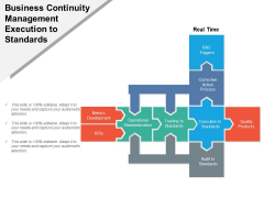 Business Continuity Management Execution To Standards Ppt PowerPoint Presentation Gallery Objects