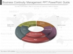 Business Continuity Management Ppt Powerpoint Guide