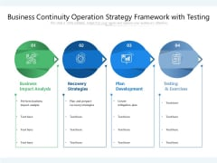Business Continuity Operation Strategy Framework With Testing Ppt PowerPoint Presentation File Layouts PDF