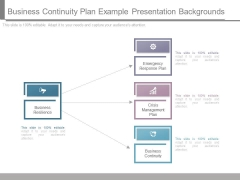 Business Continuity Plan Example Presentation Backgrounds