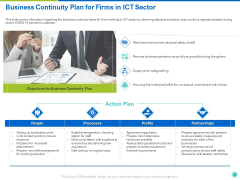 Business Continuity Plan For Firms In ICT Sector Ppt Layouts Layout PDF