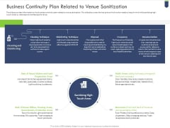 Business Continuity Plan Related To Venue Sanitization Slides PDF