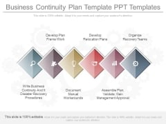 Business Continuity Plan Template Ppt Templates