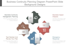 Business Continuity Planning Diagram Powerpoint Slide Background Designs