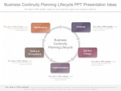 Business Continuity Planning Lifecycle Ppt Presentation Ideas