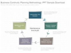 Business Continuity Planning Methodology Ppt Sample Download