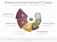 Business Continuity Planning Ppt Design