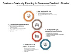Business Continuity Planning To Overcome Pandemic Situation Ppt PowerPoint Presentation File Infographic Template PDF