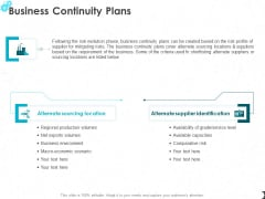 Business Continuity Plans Ppt PowerPoint Presentation Pictures Infographics