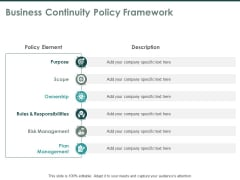 Business Continuity Policy Framework Role Ppt PowerPoint Presentation File Example Topics