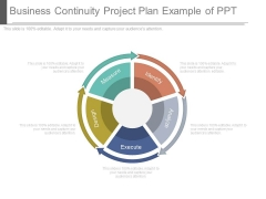 Business Continuity Project Plan Example Of Ppt