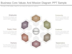 Business Core Values And Mission Diagram Ppt Sample
