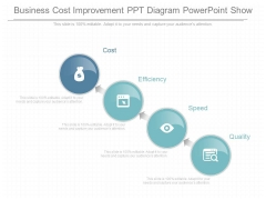 Business Cost Improvement Ppt Diagram Powerpoint Show