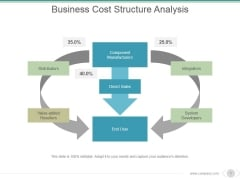 Business Cost Structure Analysis Ppt PowerPoint Presentation Backgrounds