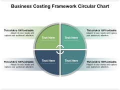Business Costing Framework Circular Chart Ppt PowerPoint Presentation Gallery Example File PDF