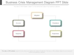 Business Crisis Management Diagram Ppt Slide