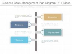 Business Crisis Management Plan Diagram Ppt Slides