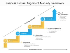 Business Cultural Alignment Maturity Framework Ppt PowerPoint Presentation Gallery Display PDF