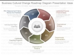 Business Cultural Change Roadmap Diagram Presentation Ideas