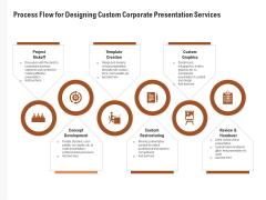 Business Customizable Process Flow For Designing Custom Corporate Presentation Services Ideas PDF