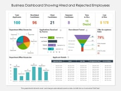 Business Dashboard Showing Hired And Rejected Employees Ppt PowerPoint Presentation File Inspiration PDF