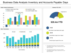 Business Data Analysis Inventory And Accounts Payable Days Ppt PowerPoint Presentation Layouts Professional