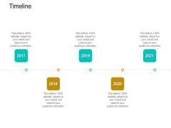 Business Data Analysis Timeline Portrait PDF