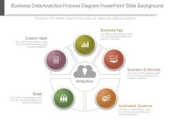 Business Data Analytics Process Diagram Powerpoint Slide Background