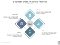 Business Data Analytics Process Ppt PowerPoint Presentation Layout