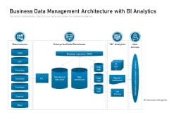 Business Data Management Architecture With BI Analytics Ppt PowerPoint Presentation File Ideas PDF