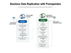 Business Data Replication With Prerequisites Ppt PowerPoint Presentation Ideas Structure PDF