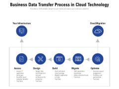 Business Data Transfer Process In Cloud Technology Ppt PowerPoint Presentation Styles Graphics Design PDF