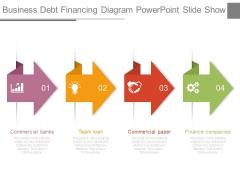 Business Debt Financing Diagram Powerpoint Slide Show