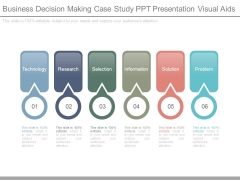Business Decision Making Case Study Ppt Presentation Visual Aids