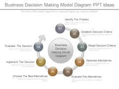 Business Decision Making Model Diagram Ppt Ideas