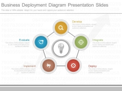 Business Deployment Diagram Presentation Slides