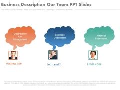 Business Description Our Team Ppt Slides