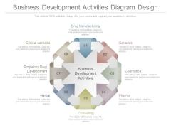 Business Development Activities Diagram Design