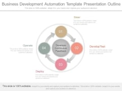 Business Development Automation Template Presentation Outline