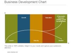 Business Development Chart Powerpoint Slide Ideas