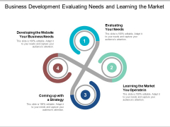 Business Development Evaluating Needs And Learning The Market Ppt PowerPoint Presentation File Design Inspiration