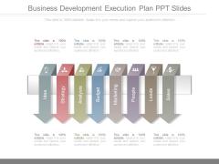 Business Development Execution Plan Ppt Slides