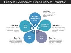 Business Development Goals Business Translation Ppt PowerPoint Presentation File Skills
