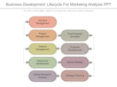 Business Development Lifecycle For Marketing Analysis Ppt