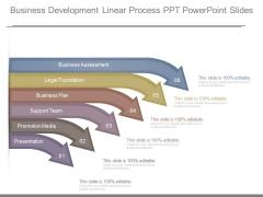Business Development Linear Process Ppt Powerpoint Slides