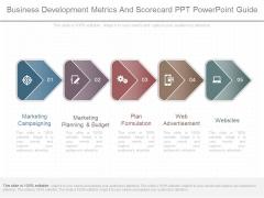 Business Development Metrics And Scorecard Ppt Powerpoint Guide