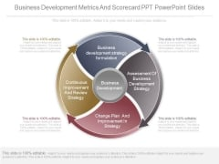 Business Development Metrics And Scorecard Ppt Powerpoint Slides