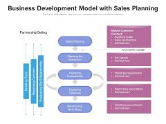 Business Development Model With Sales Planning Ppt PowerPoint Presentation Infographics Design Ideas PDF